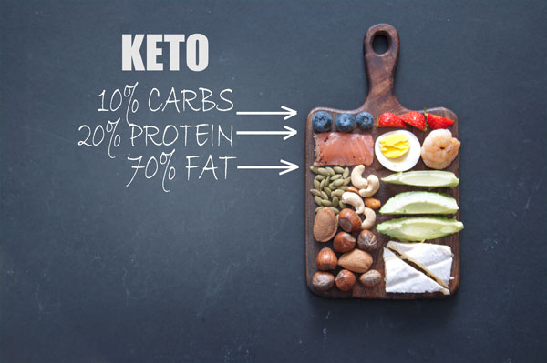 Great taste crafted for the Ketogenic Diet